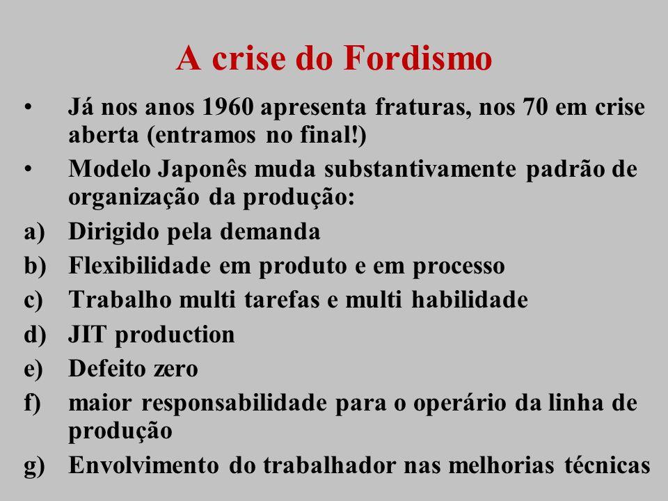 A crise do Fordismo Já nos anos 1960 apresenta fraturas, nos 70 em crise aberta (entramos no final!)