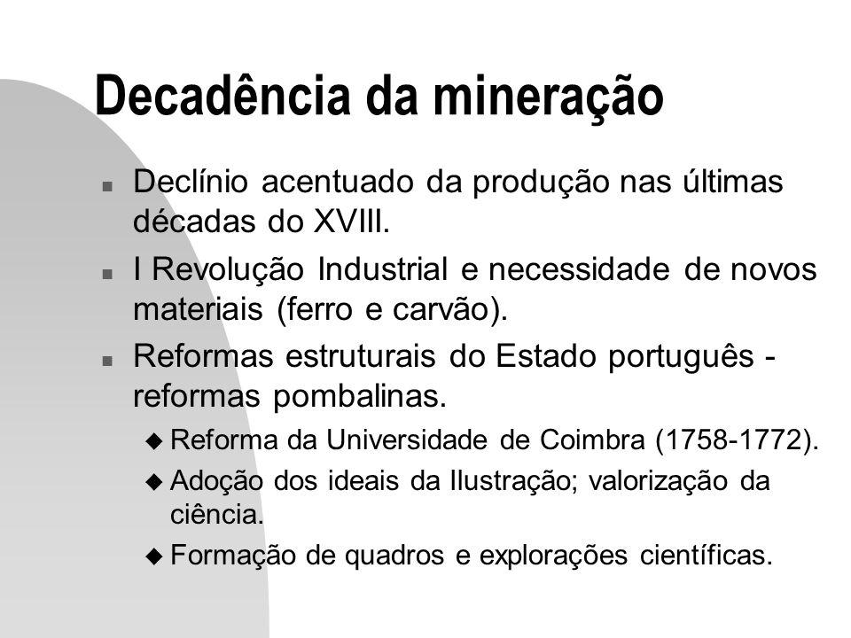 Decadência da mineração