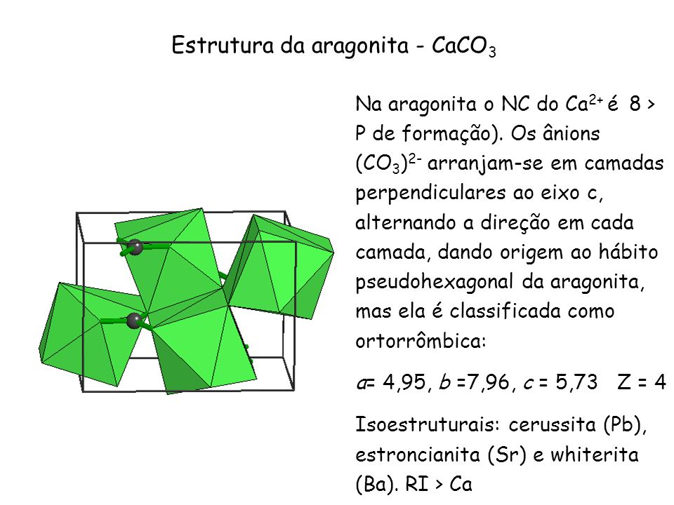 Estrutura da aragonita - CaCO3