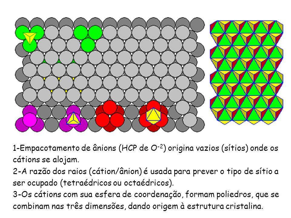 1-Empacotamento de ânions (HCP de O-2) origina vazios (sítios) onde os cátions se alojam.
