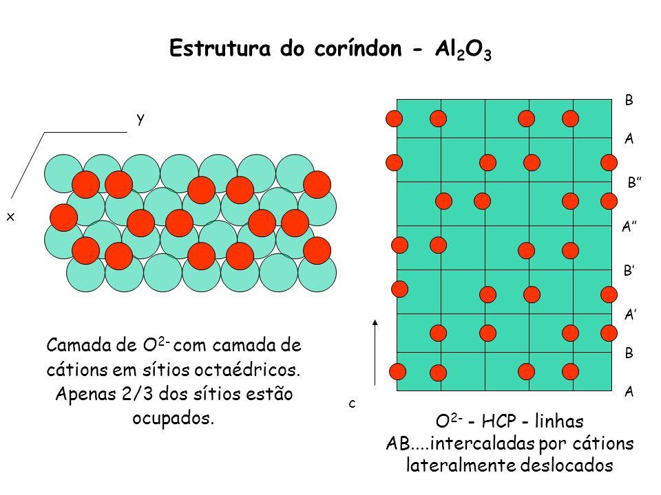 Estrutura do coríndon - Al2O3