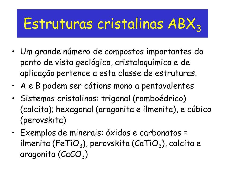 Estruturas cristalinas ABX3