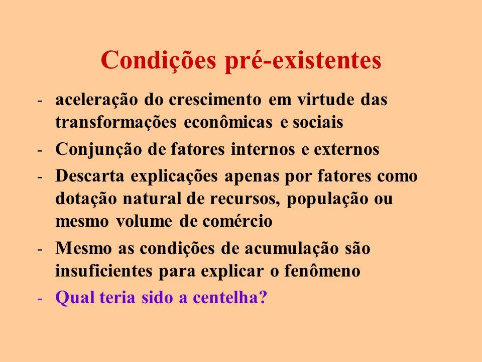 Condições pré-existentes