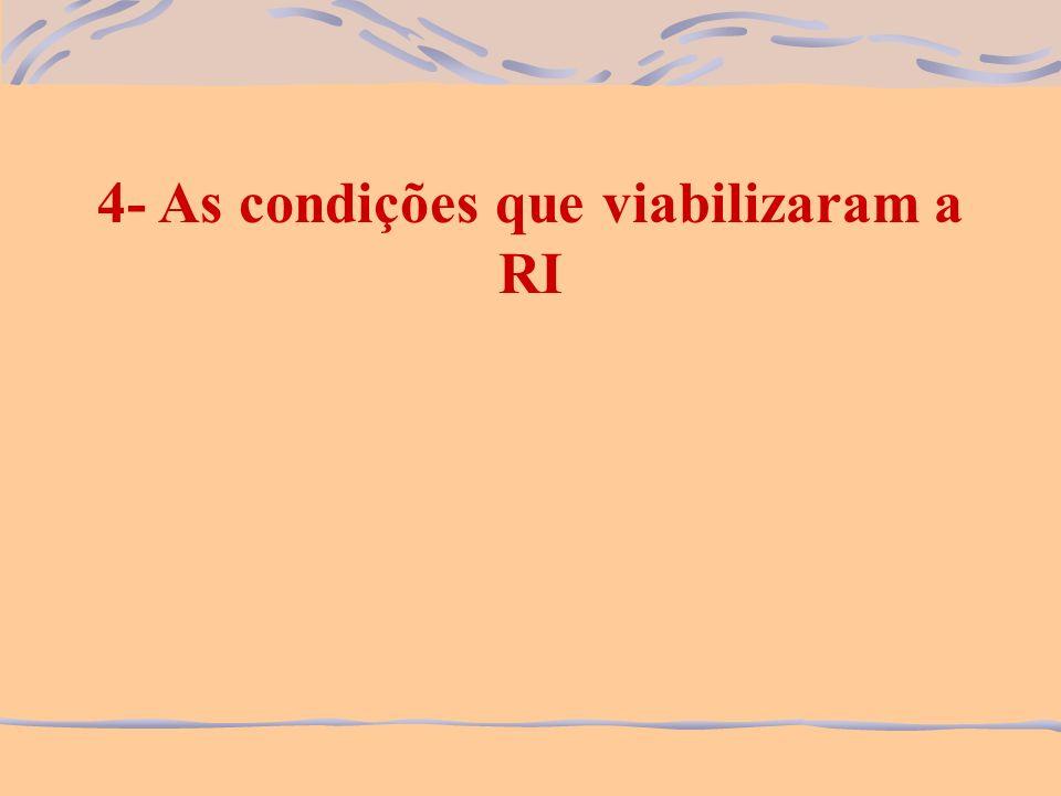 4- As condições que viabilizaram a RI