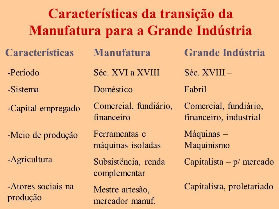 Características da transição da Manufatura para a Grande Indústria