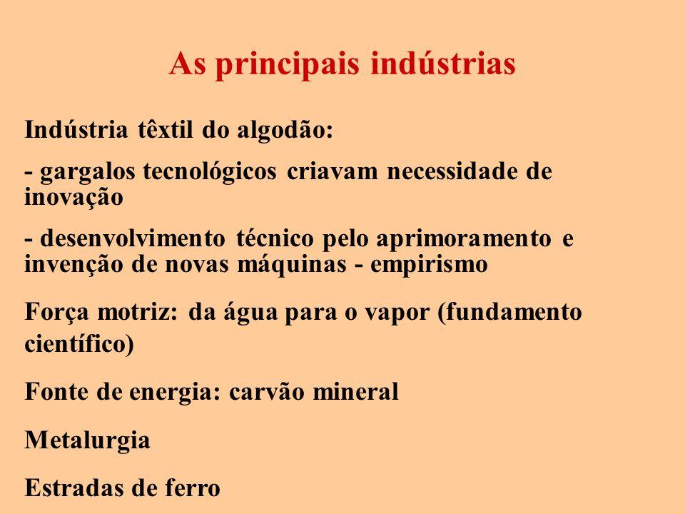 As principais indústrias