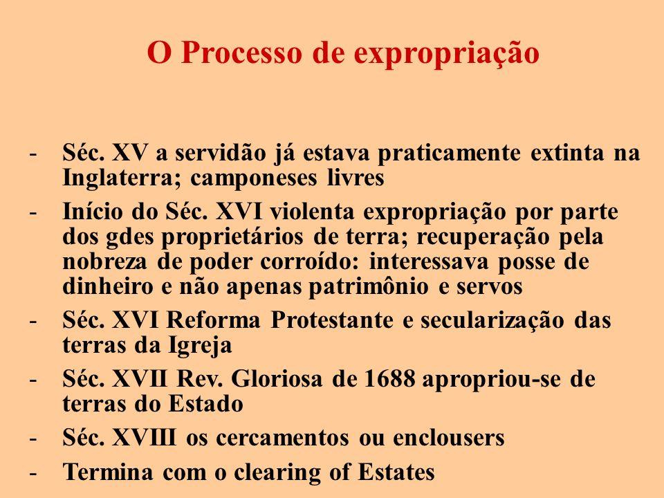 O Processo de expropriação