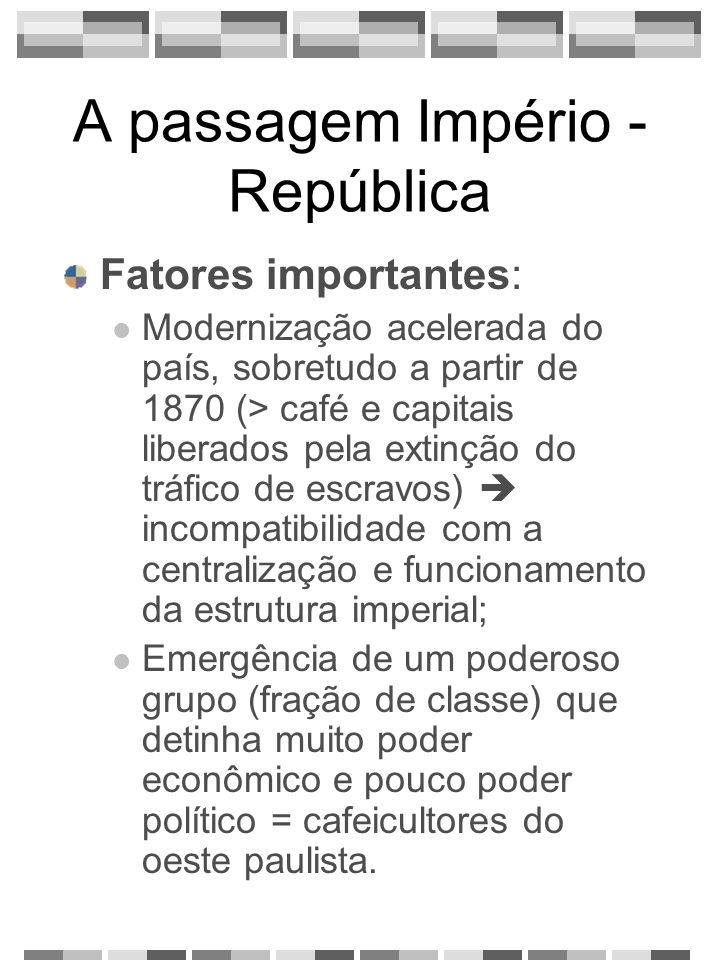 A passagem Império - República
