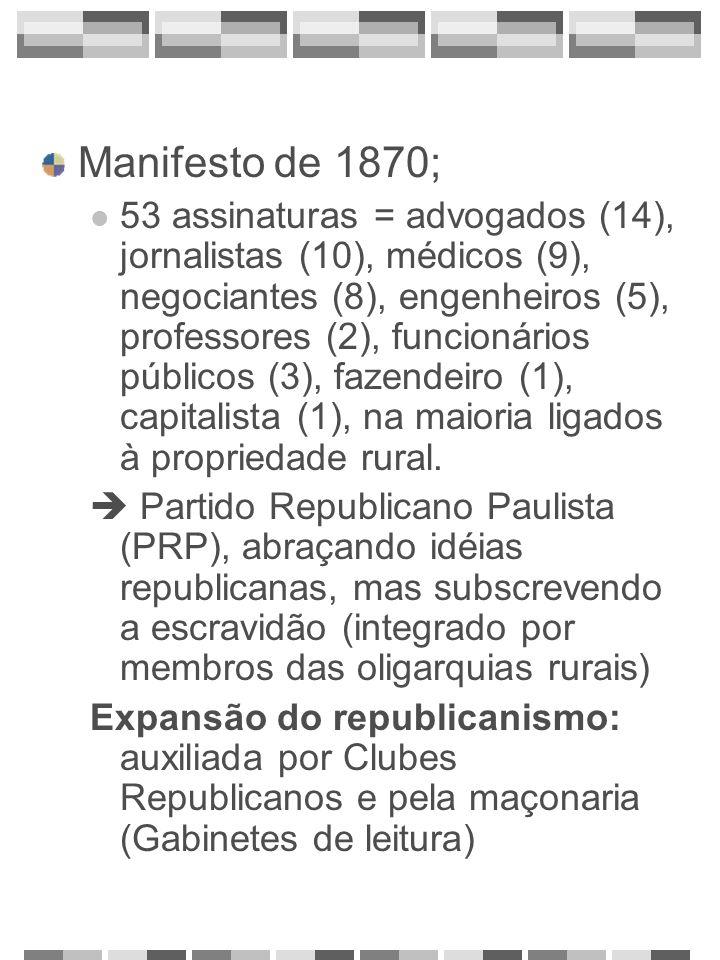 Manifesto de 1870;
