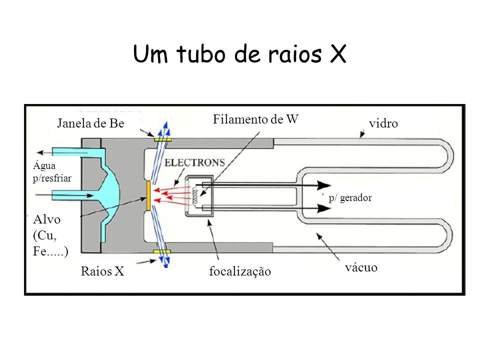 Um tubo de raios X Filamento de W Janela de Be vidro