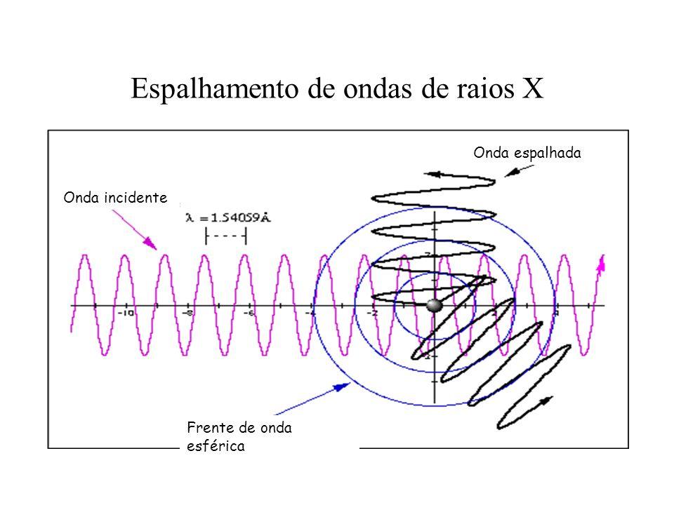 Espalhamento de ondas de raios X