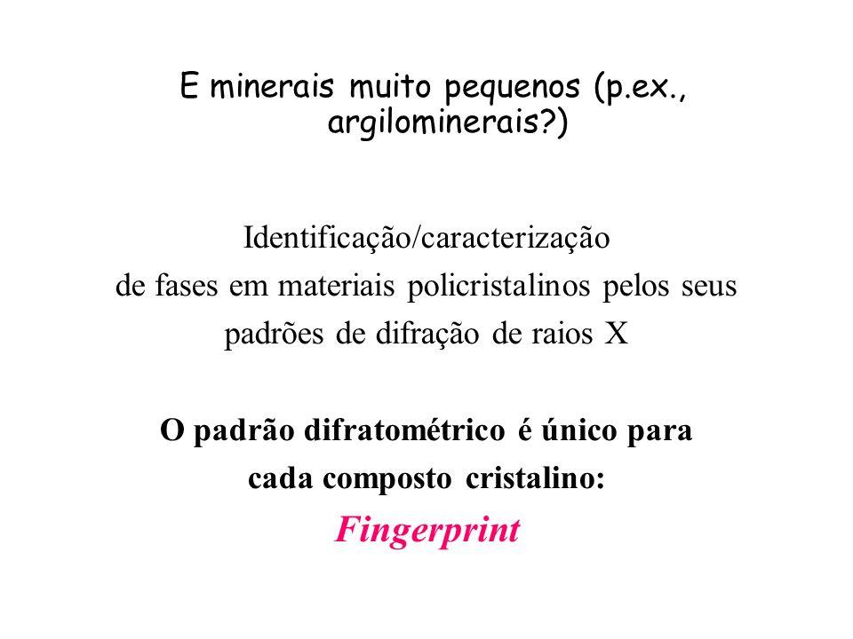 O padrão difratométrico é único para cada composto cristalino: