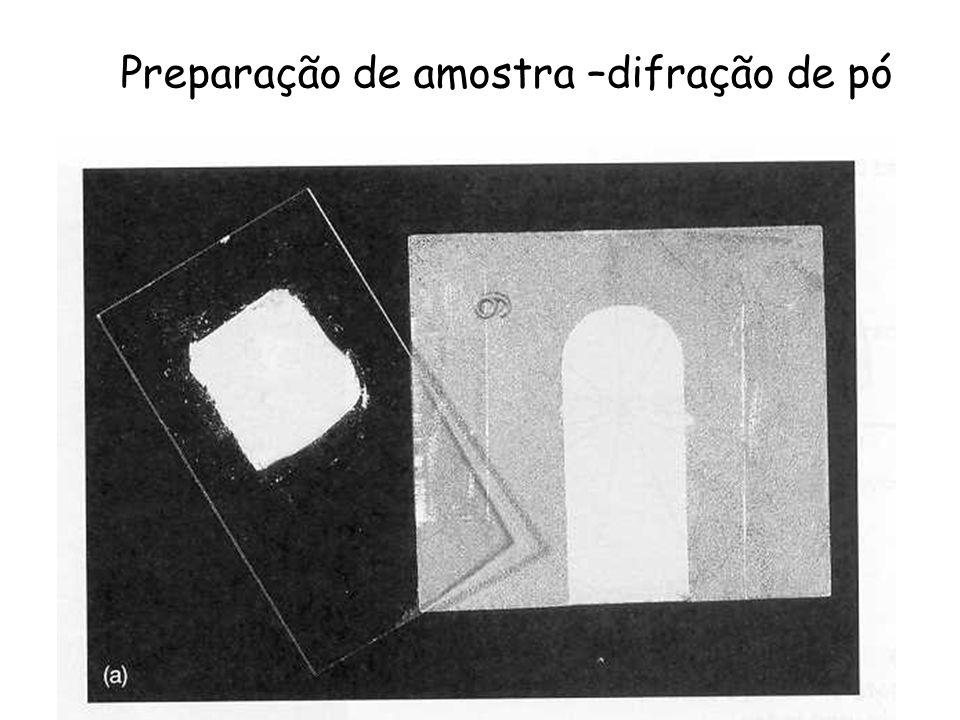 Preparação de amostra –difração de pó