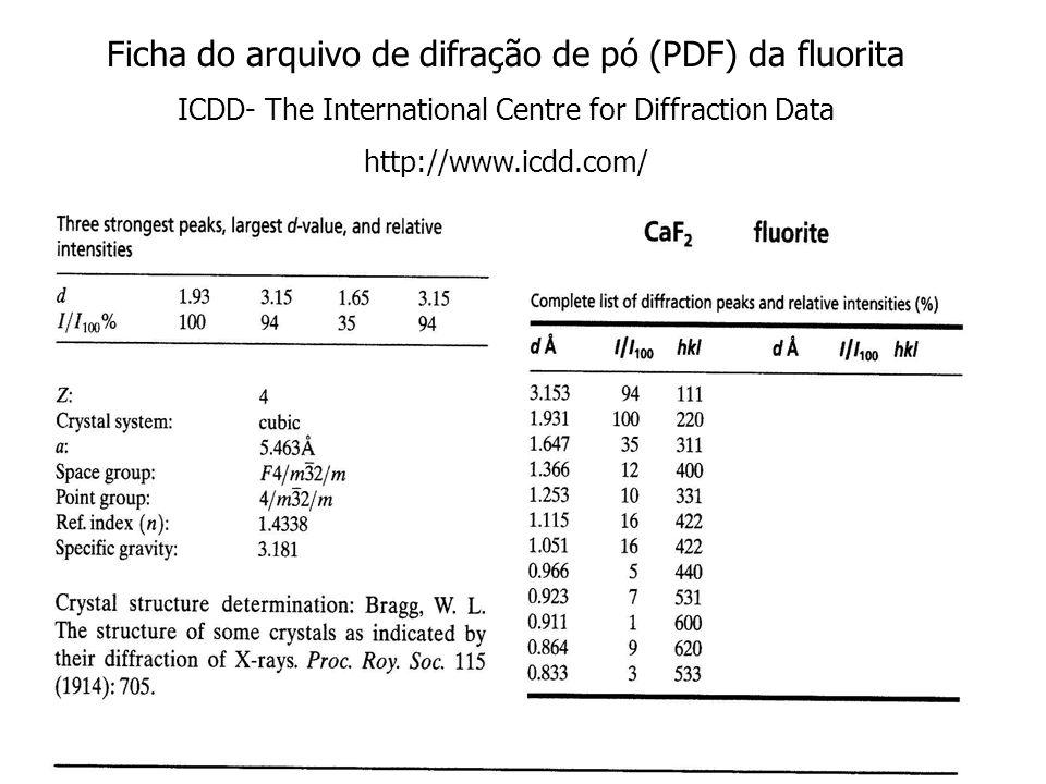 Ficha do arquivo de difração de pó (PDF) da fluorita