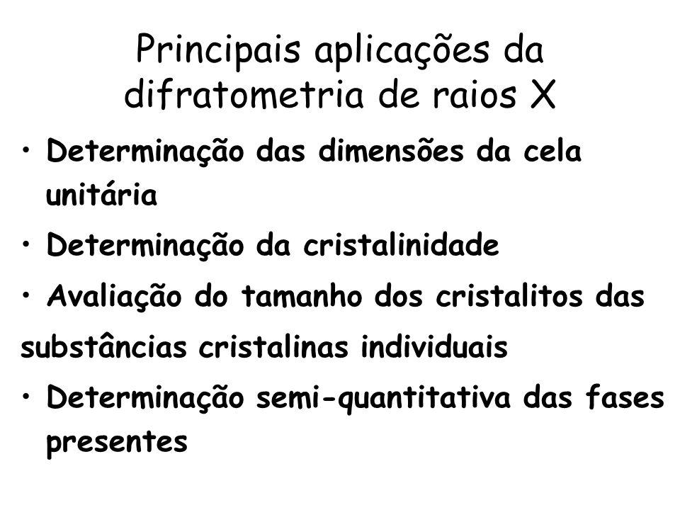 Principais aplicações da difratometria de raios X