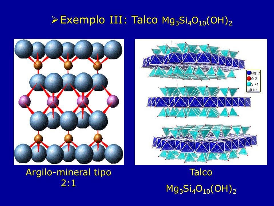 Exemplo III: Talco Mg3Si4O10(OH)2