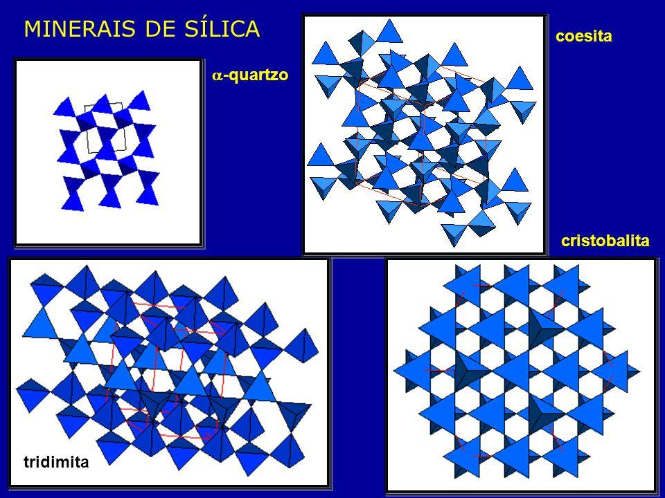 MINERAIS DE SÍLICA coesita -quartzo cristobalita tridimita