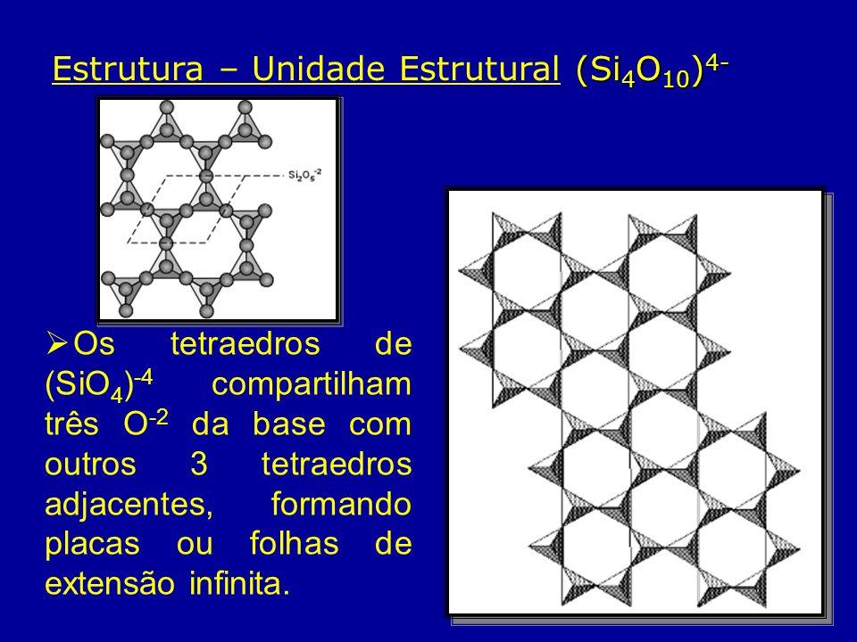 Estrutura – Unidade Estrutural (Si4O10)4-