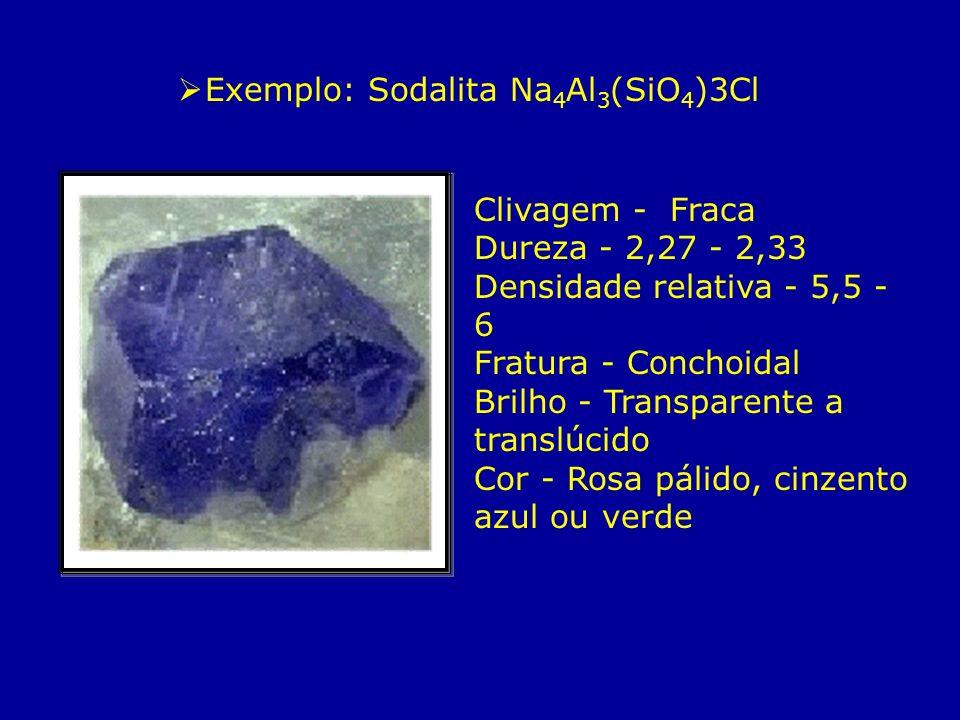 Exemplo: Sodalita Na4Al3(SiO4)3Cl