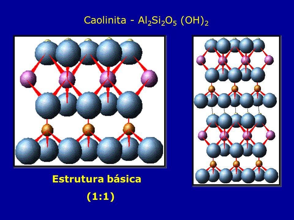 Caolinita - Al2Si2O5 (OH)2 Estrutura básica (1:1)