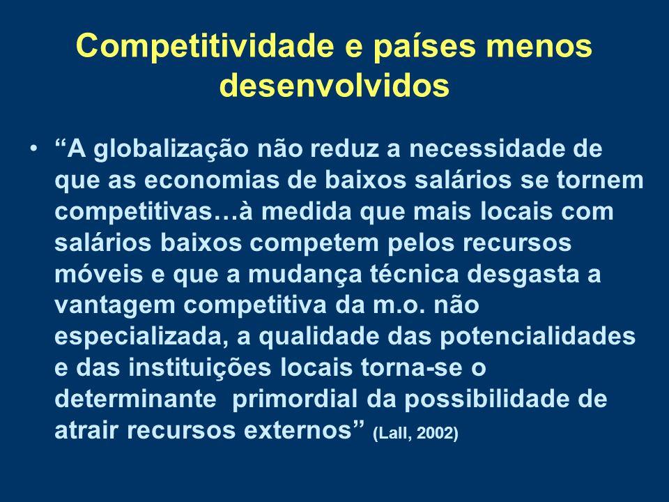 Competitividade e países menos desenvolvidos