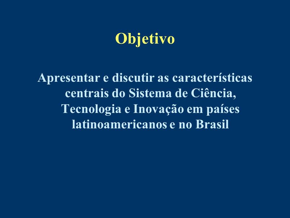 Objetivo Apresentar e discutir as características centrais do Sistema de Ciência, Tecnologia e Inovação em países latinoamericanos e no Brasil.
