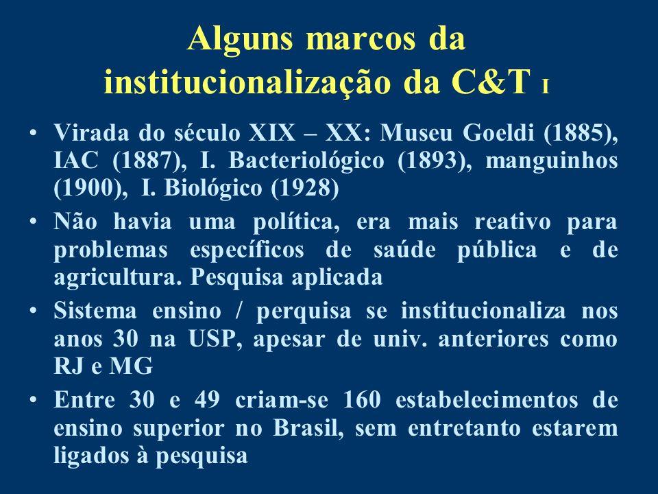 Alguns marcos da institucionalização da C&T I