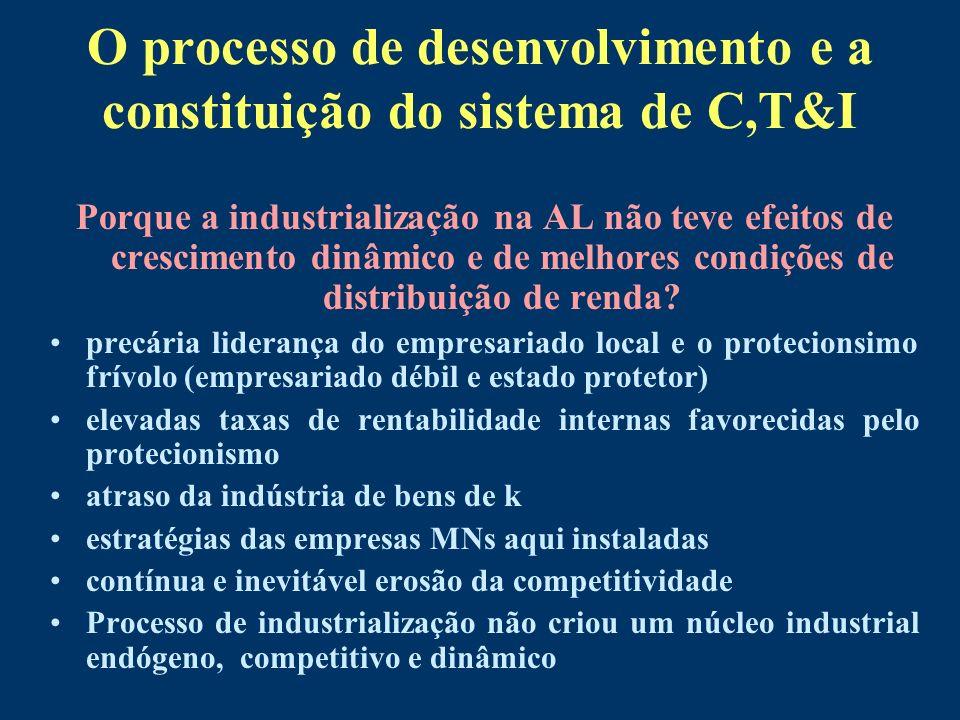 O processo de desenvolvimento e a constituição do sistema de C,T&I