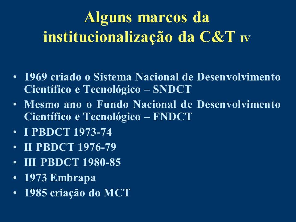 Alguns marcos da institucionalização da C&T IV