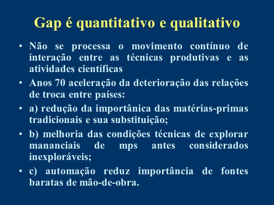 Gap é quantitativo e qualitativo