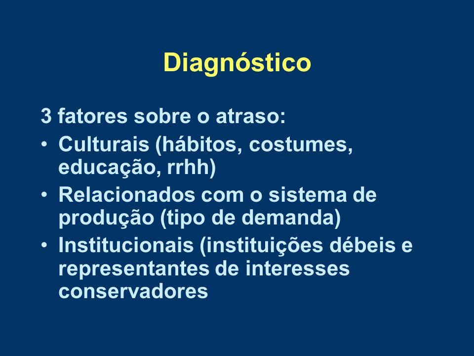 Diagnóstico 3 fatores sobre o atraso: