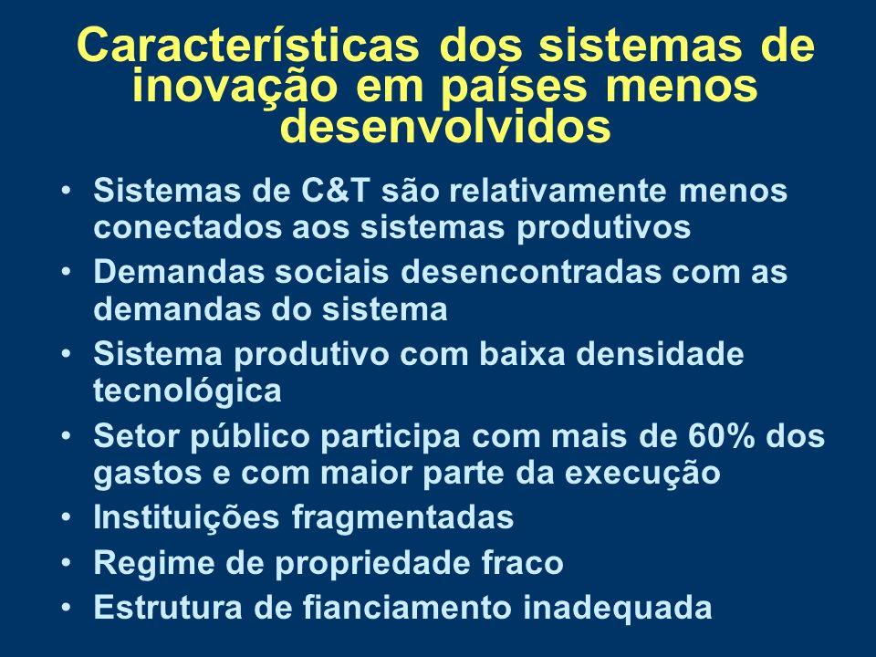 Características dos sistemas de inovação em países menos desenvolvidos