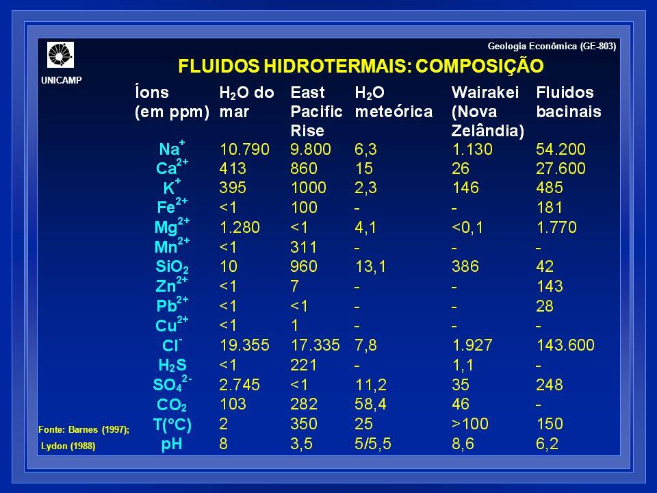FLUIDOS HIDROTERMAIS: COMPOSIÇÃO