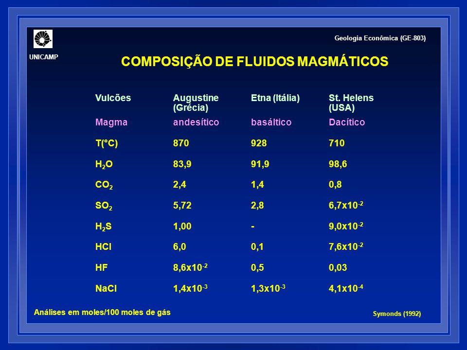 COMPOSIÇÃO DE FLUIDOS MAGMÁTICOS