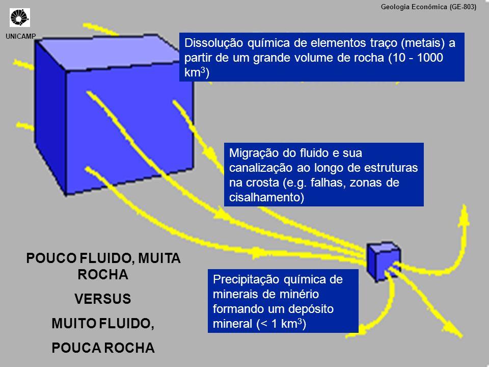 POUCO FLUIDO, MUITA ROCHA