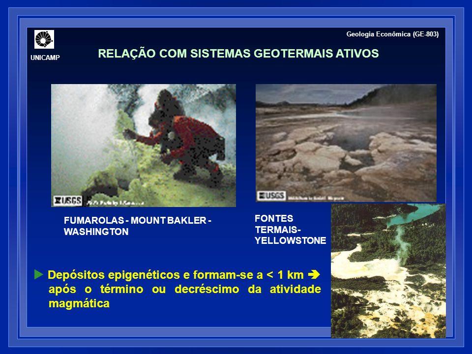 RELAÇÃO COM SISTEMAS GEOTERMAIS ATIVOS