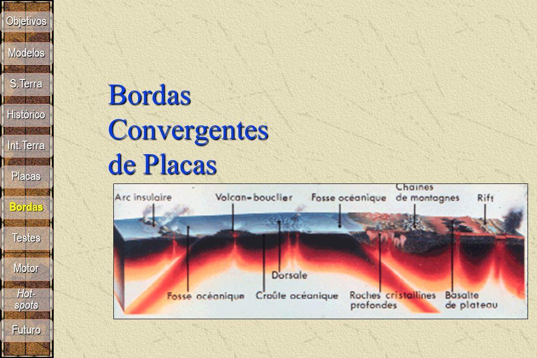 Bordas Convergentes de Placas