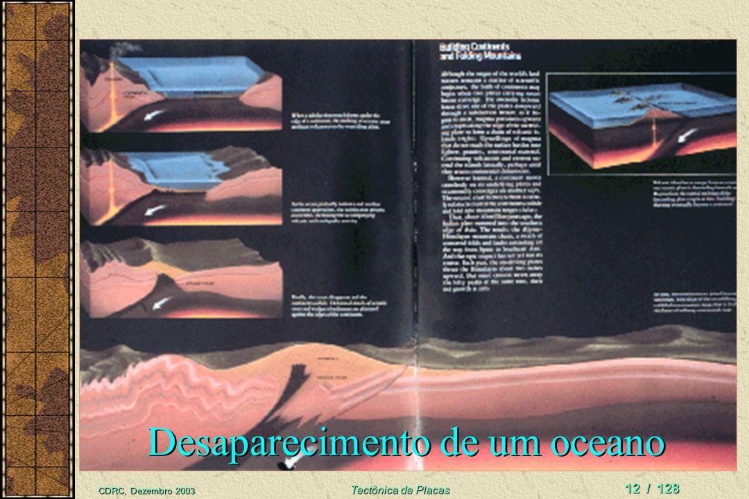 Desaparecimento de um oceano
