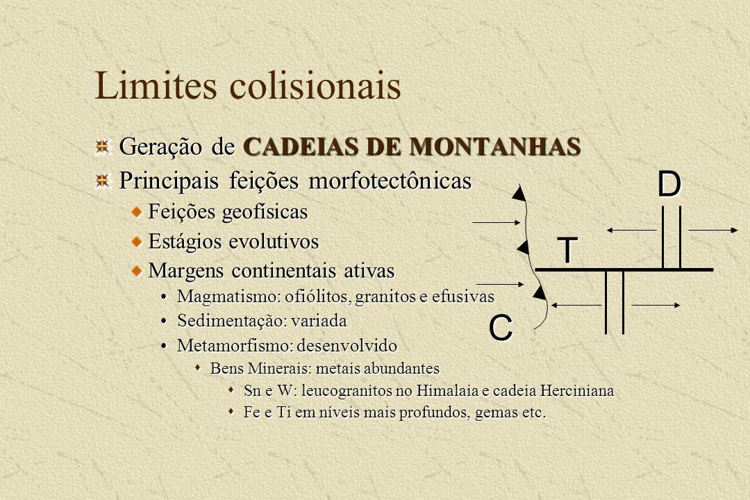 Limites colisionais D T C Geração de CADEIAS DE MONTANHAS