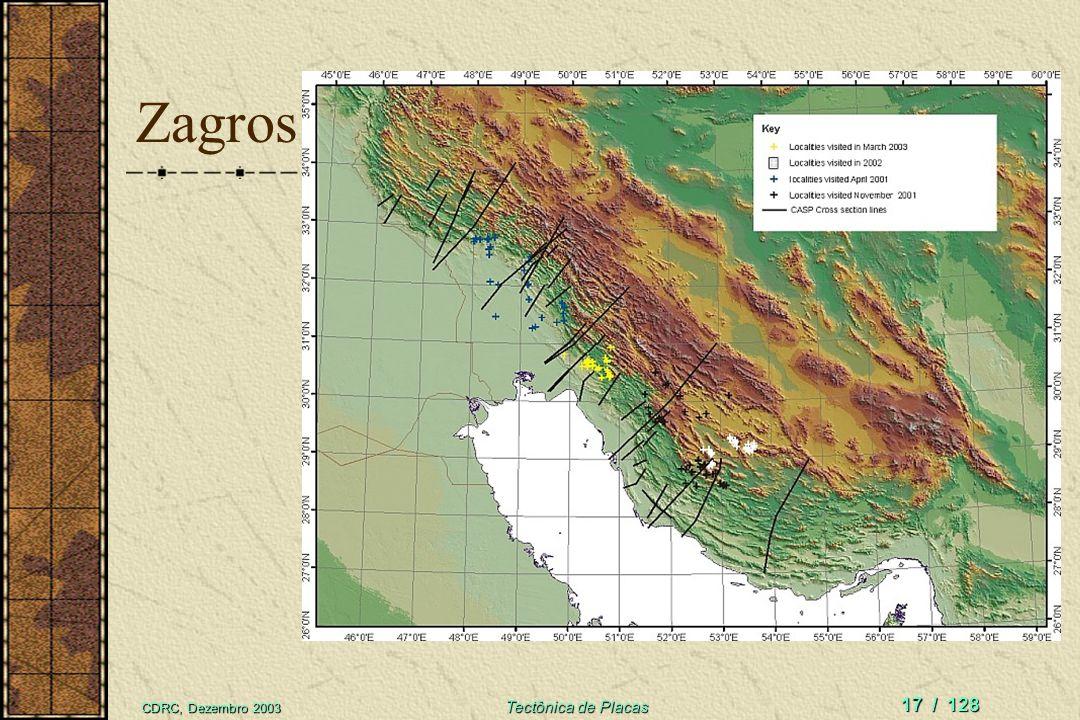 Zagros CDRC, Dezembro 2003 Tectônica de Placas