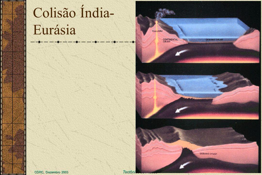 Colisão Índia- Eurásia