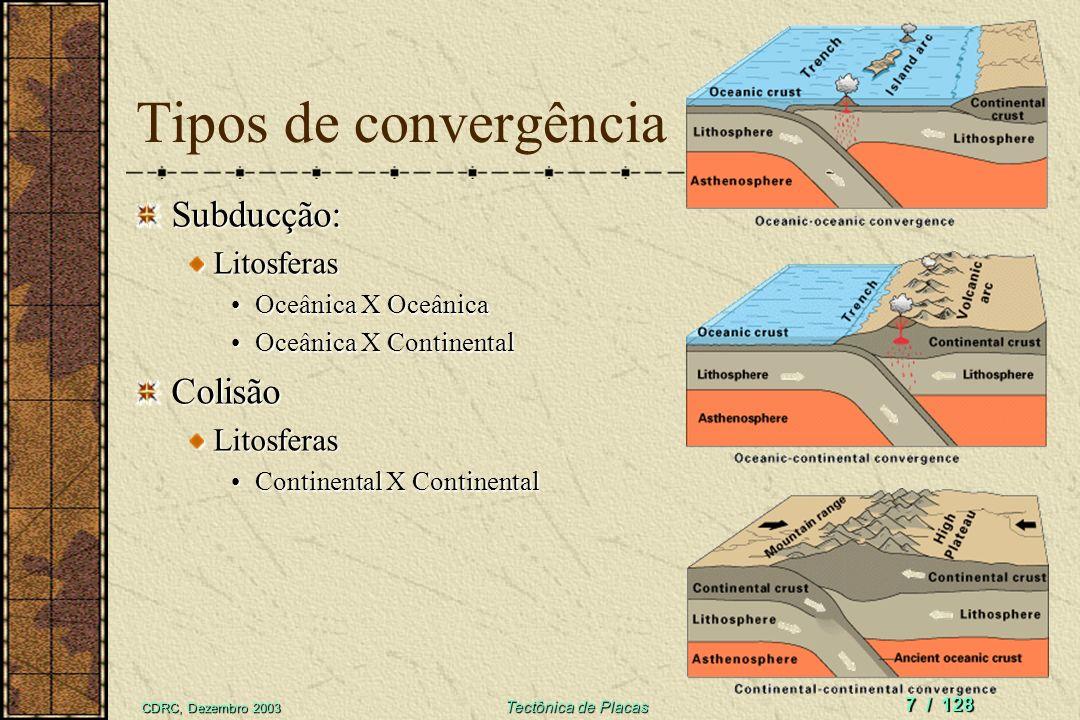 Tipos de convergência Subducção: Colisão Litosferas