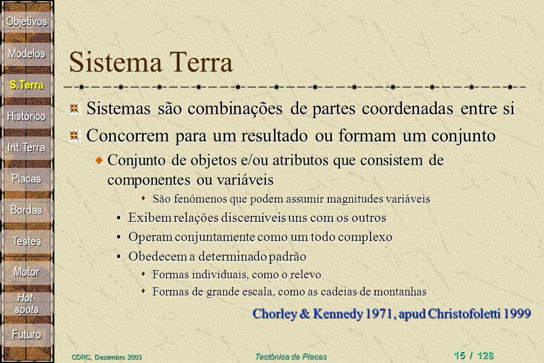 Chorley & Kennedy 1971, apud Christofoletti 1999