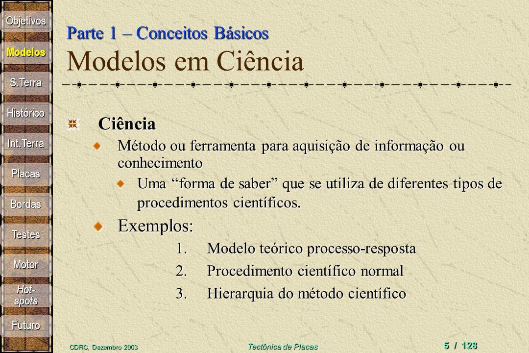Parte 1 – Conceitos Básicos Modelos em Ciência