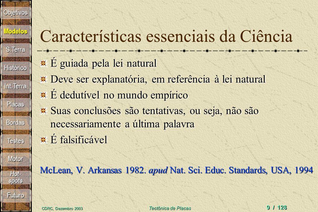 Características essenciais da Ciência