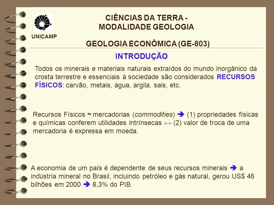 CIÊNCIAS DA TERRA - MODALIDADE GEOLOGIA GEOLOGIA ECONÔMICA (GE-803)
