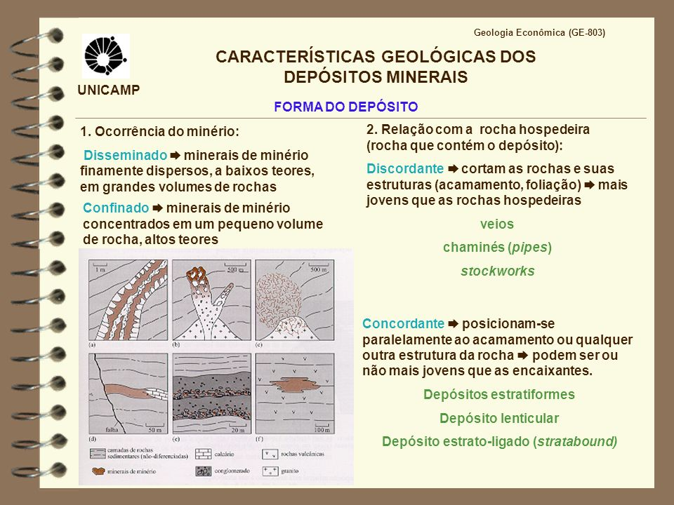 CARACTERÍSTICAS GEOLÓGICAS DOS DEPÓSITOS MINERAIS