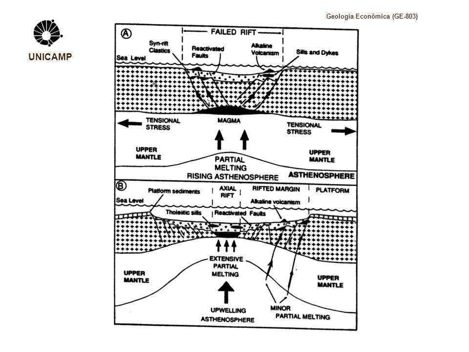 Geologia Econômica (GE-803)