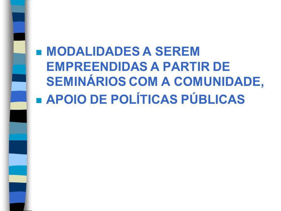 MODALIDADES A SEREM EMPREENDIDAS A PARTIR DE SEMINÁRIOS COM A COMUNIDADE,
