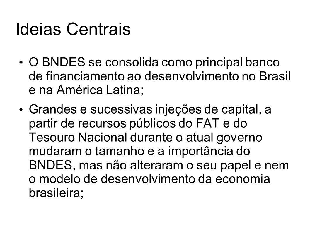 Ideias Centrais O BNDES se consolida como principal banco de financiamento ao desenvolvimento no Brasil e na América Latina;